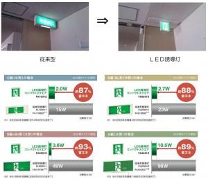 LED誘導灯